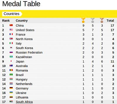olympic-open-ceremony-thread-medlas01.jpg
