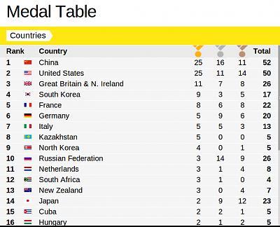 olympic-open-ceremony-thread-medaltally03.jpg
