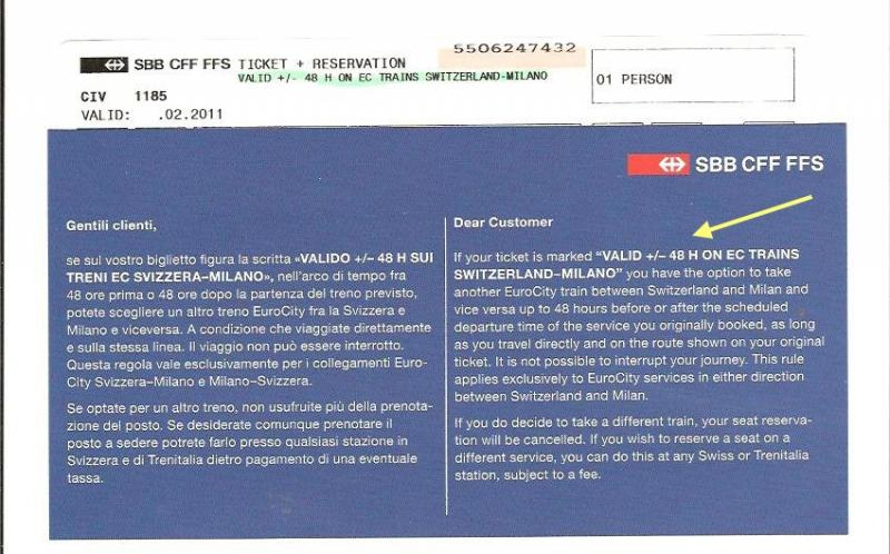 SBB promotion - Milan from CHF25 one way - English Forum