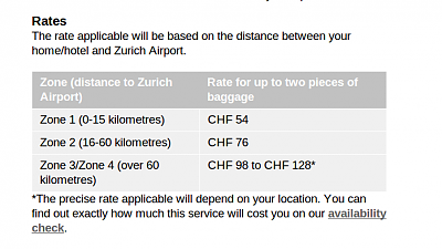 upcoming-deals-swiss-airline-rates.png