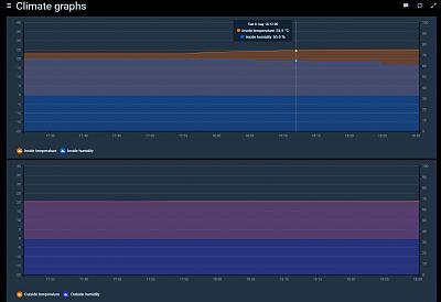 home-automation-switzerland-charts.jpg