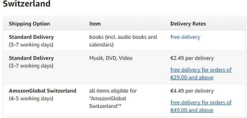 Name:  AmazonDelivery.jpg Views: 640 Size:  38.1 KB