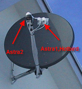 Dummies guide satellite install for free to air channels - Position satellite astra ...